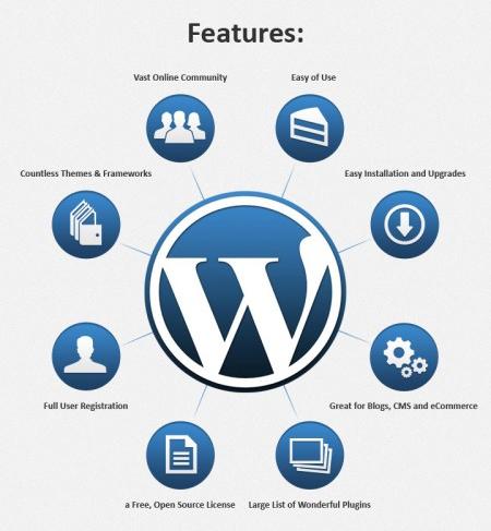 wordpress_features