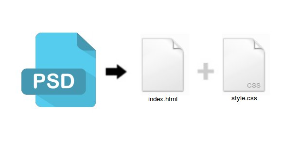 Creating index.html and style.css files